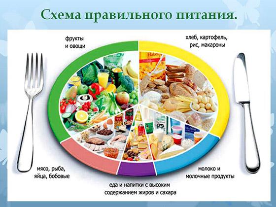 С 13 по 17 августа Копыльский район включается в проведение областной акции «Вместе к здоровому питанию»